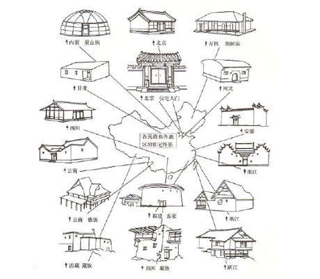 olden days chinese houses